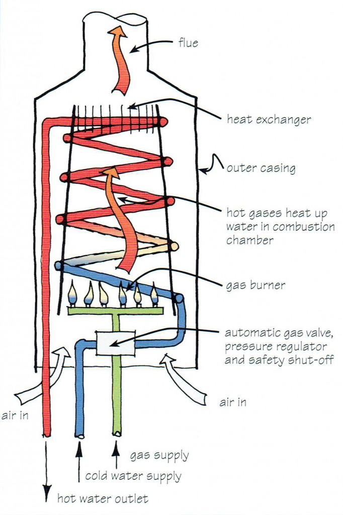 instant_water_heater