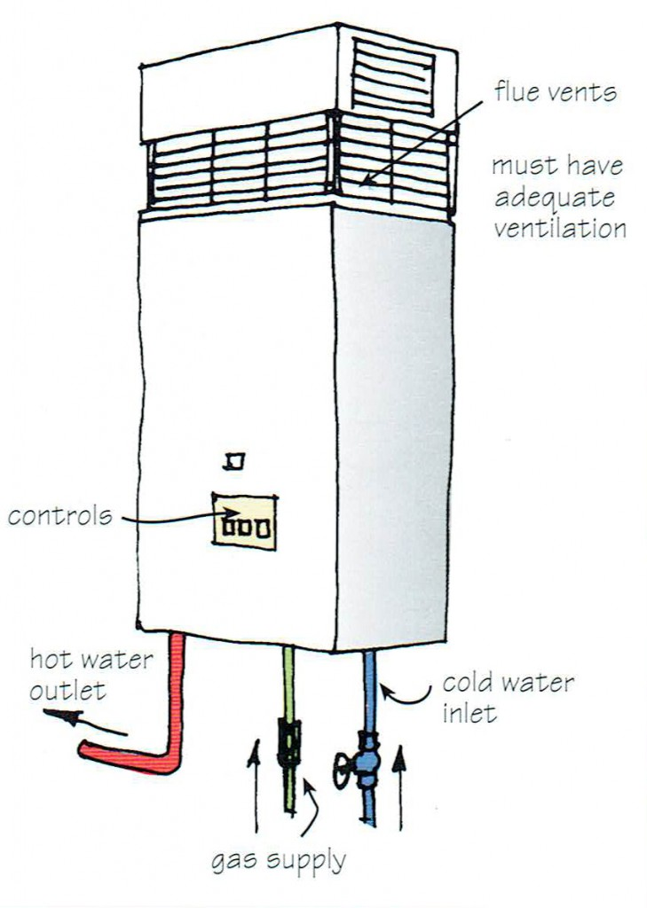 instant_water_heater_external