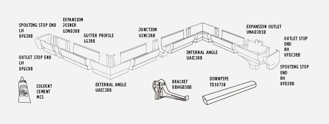Ovation-System-660x250