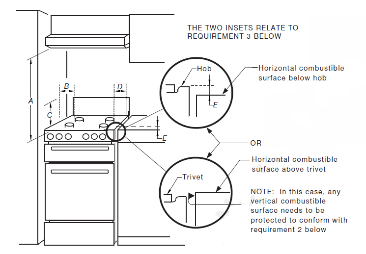gas_hob_installation_requirements