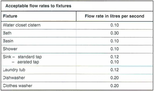 water_main_flow_chart