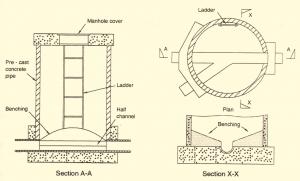 manhole_access_chamber