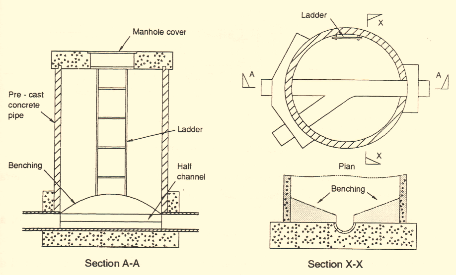 Manhole Access Chamber on High Rise Plumbing Diagram
