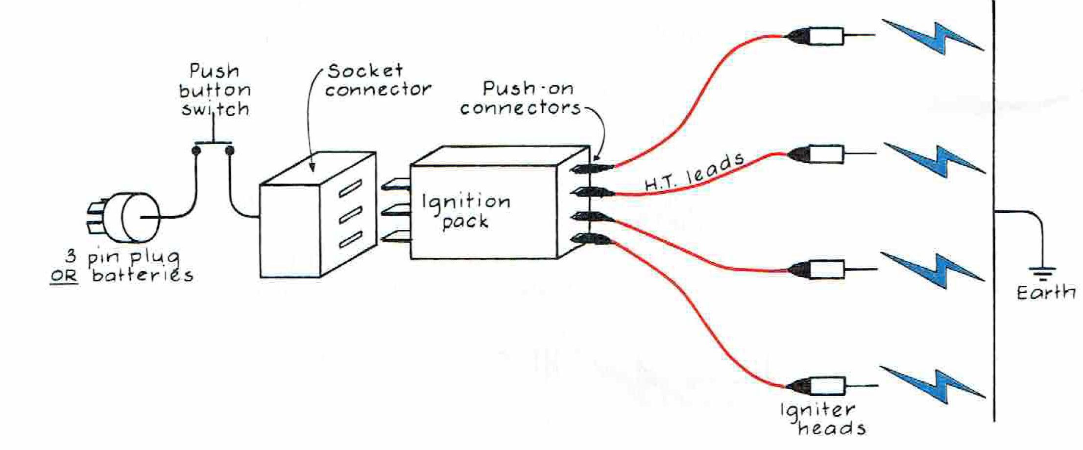 manual_spark_generator