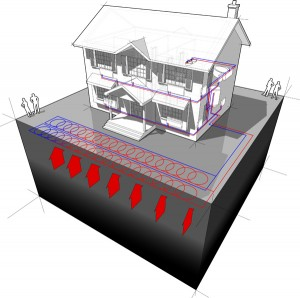ground_source_to_underfloor_heating