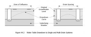 multi_drain_subsoil
